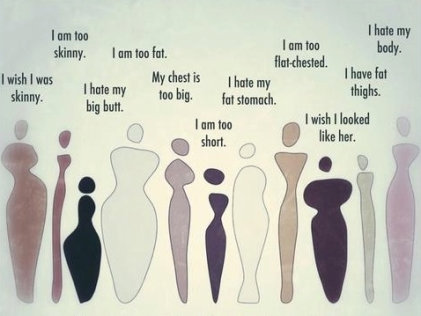 body image2